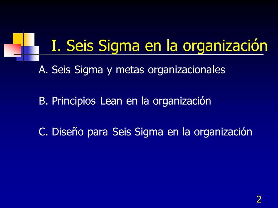 I. Seis Sigma en la organización