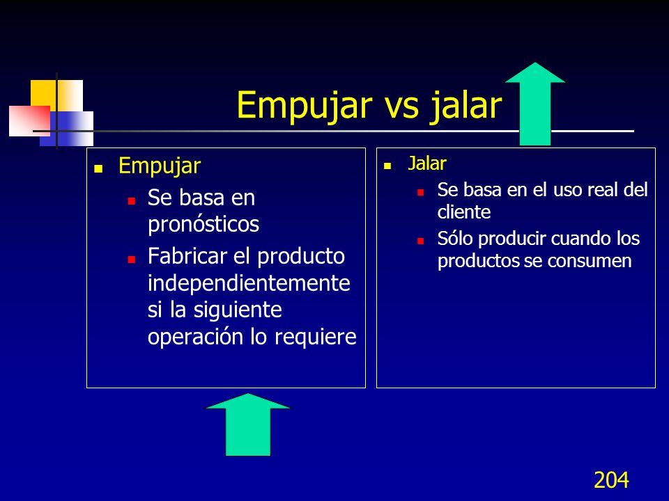 Empujar vs jalar Empujar Se basa en pronósticos