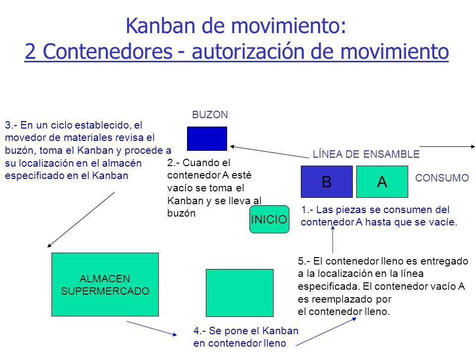 2 Contenedores - autorización de movimiento