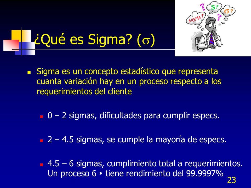 ¿Qué es Sigma () Sigma es un concepto estadístico que representa cuanta variación hay en un proceso respecto a los requerimientos del cliente.
