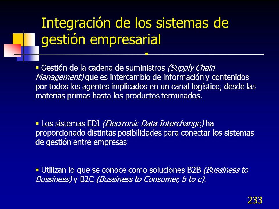 Integración de los sistemas de gestión empresarial