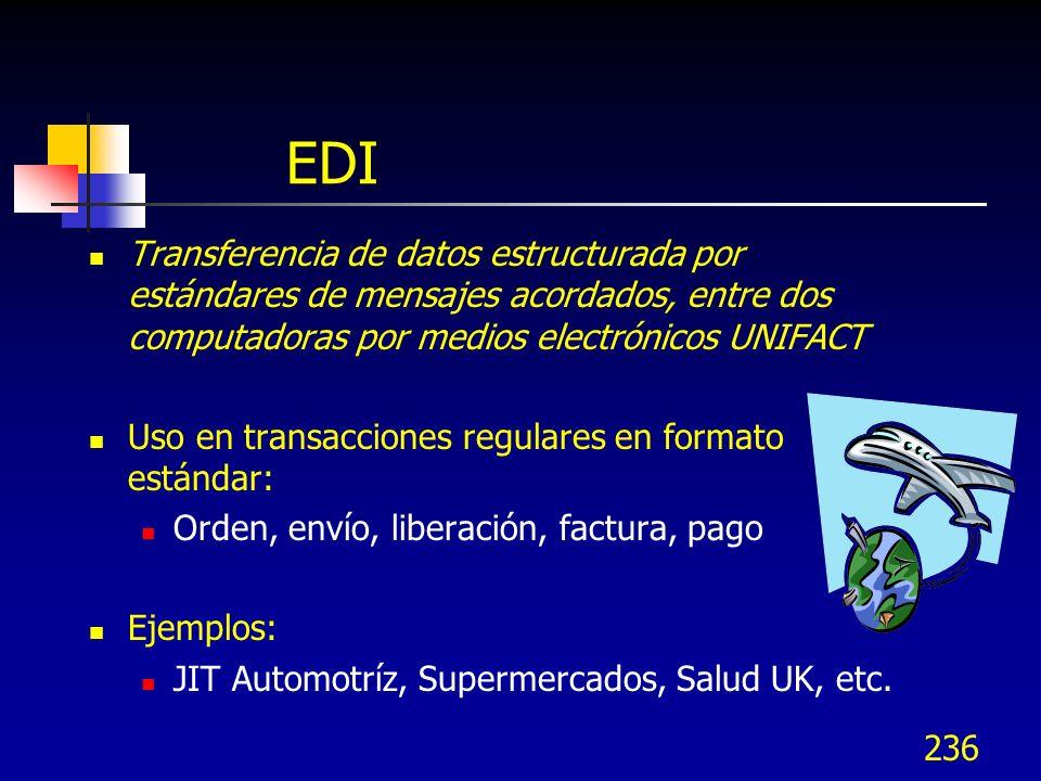 EDI Transferencia de datos estructurada por estándares de mensajes acordados, entre dos computadoras por medios electrónicos UNIFACT.