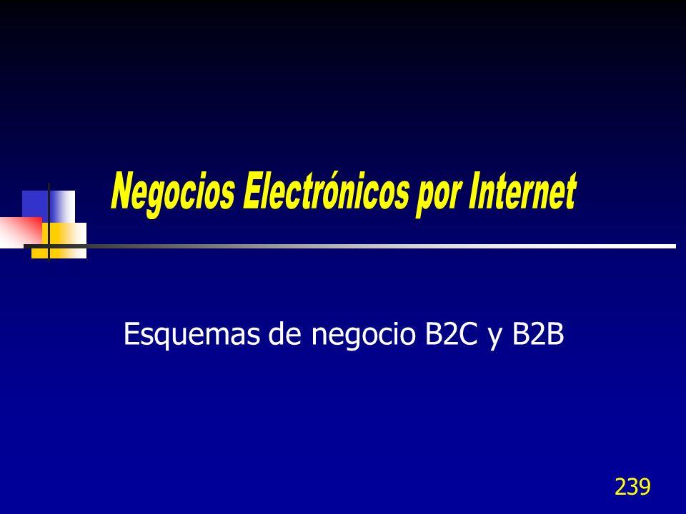 Negocios Electrónicos por Internet