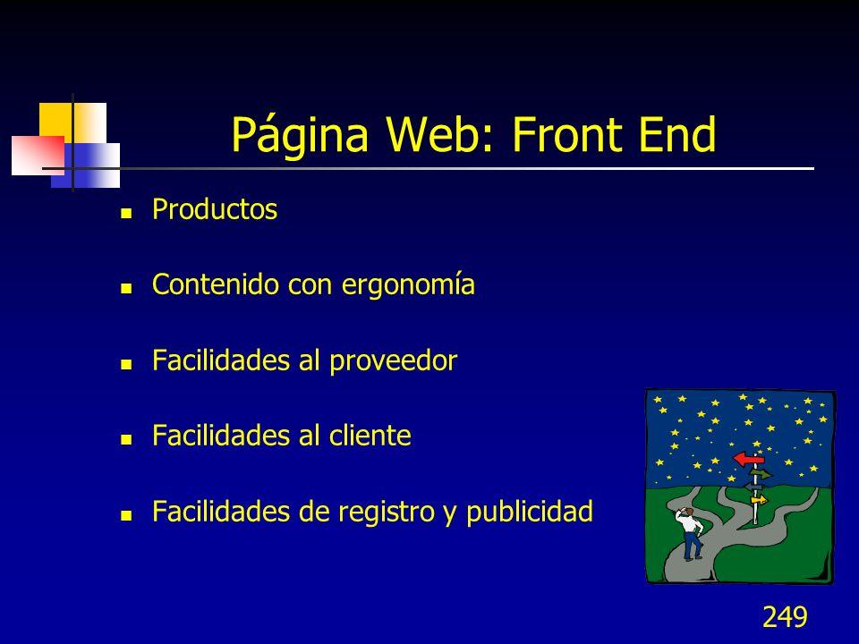 Página Web: Front End Productos Contenido con ergonomía