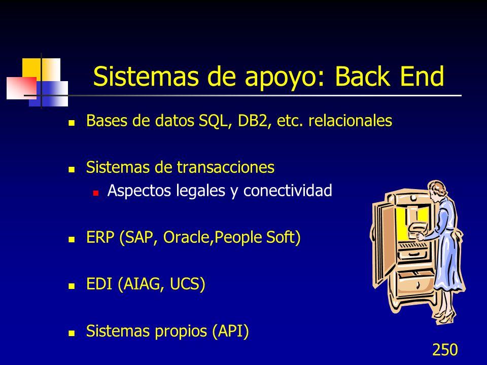 Sistemas de apoyo: Back End