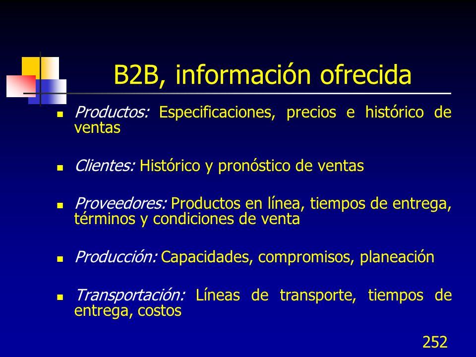 B2B, información ofrecida