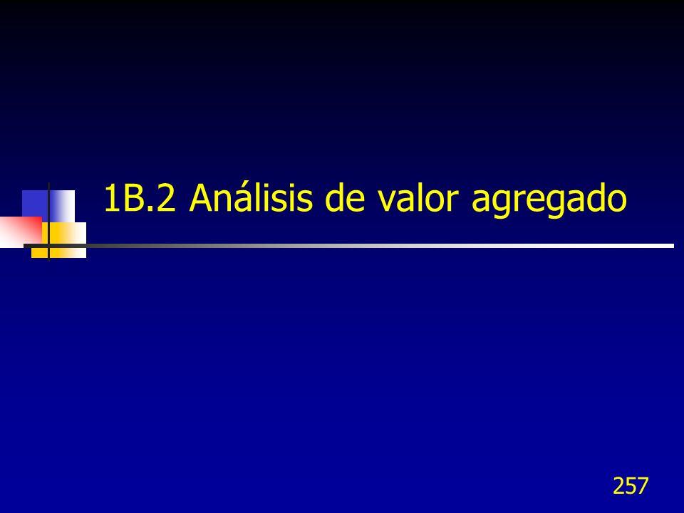 1B.2 Análisis de valor agregado