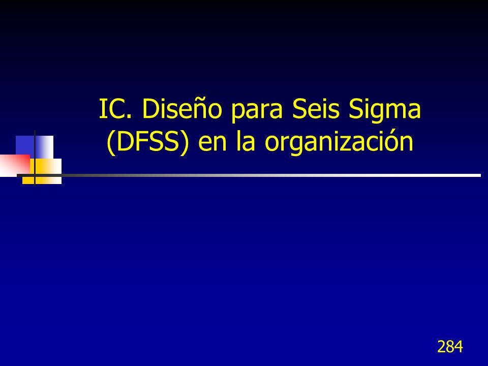 IC. Diseño para Seis Sigma (DFSS) en la organización