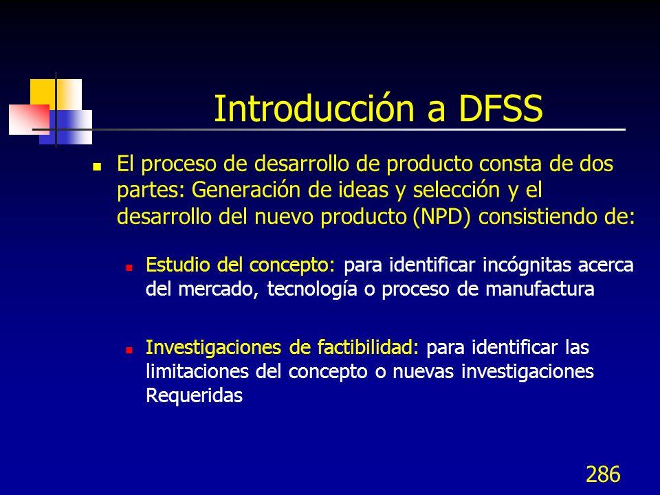 Introducción a DFSS