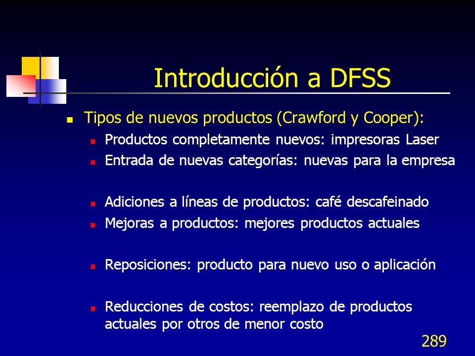 Introducción a DFSS Tipos de nuevos productos (Crawford y Cooper):