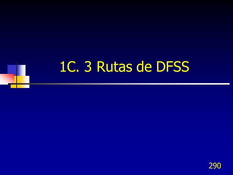 1C. 3 Rutas de DFSS
