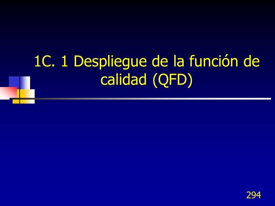1C. 1 Despliegue de la función de calidad (QFD)