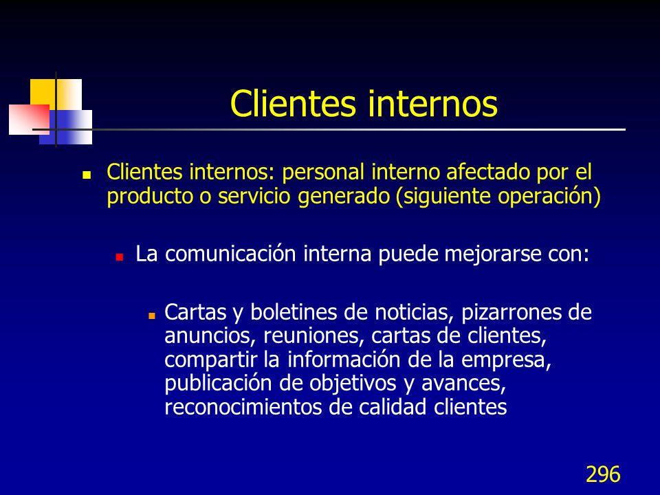 Clientes internosClientes internos: personal interno afectado por el producto o servicio generado (siguiente operación)