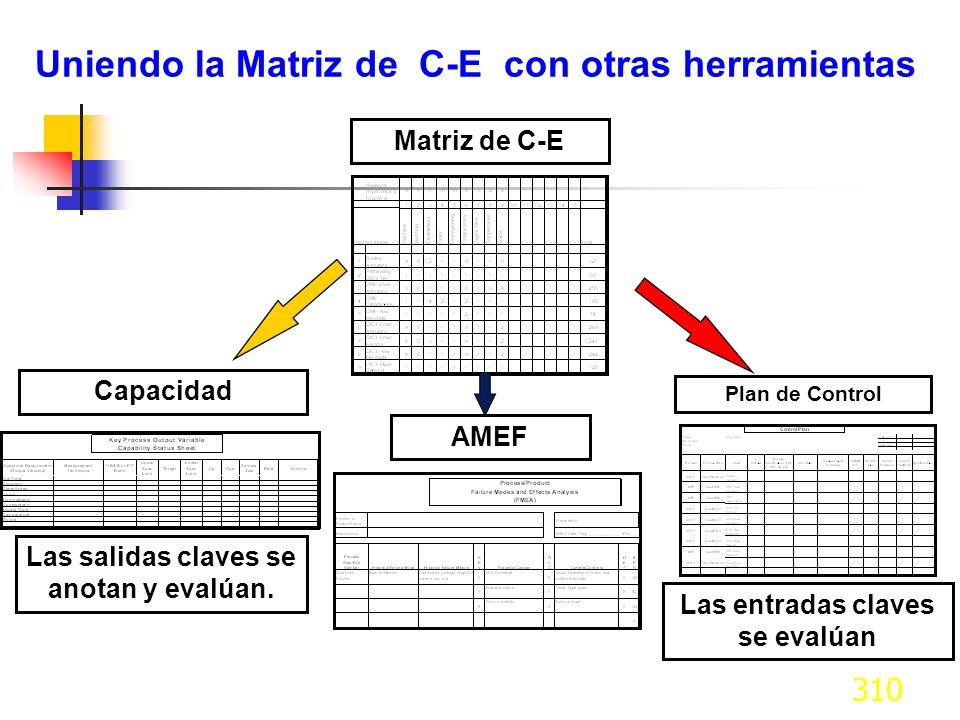 Uniendo la Matriz de C-E con otras herramientas