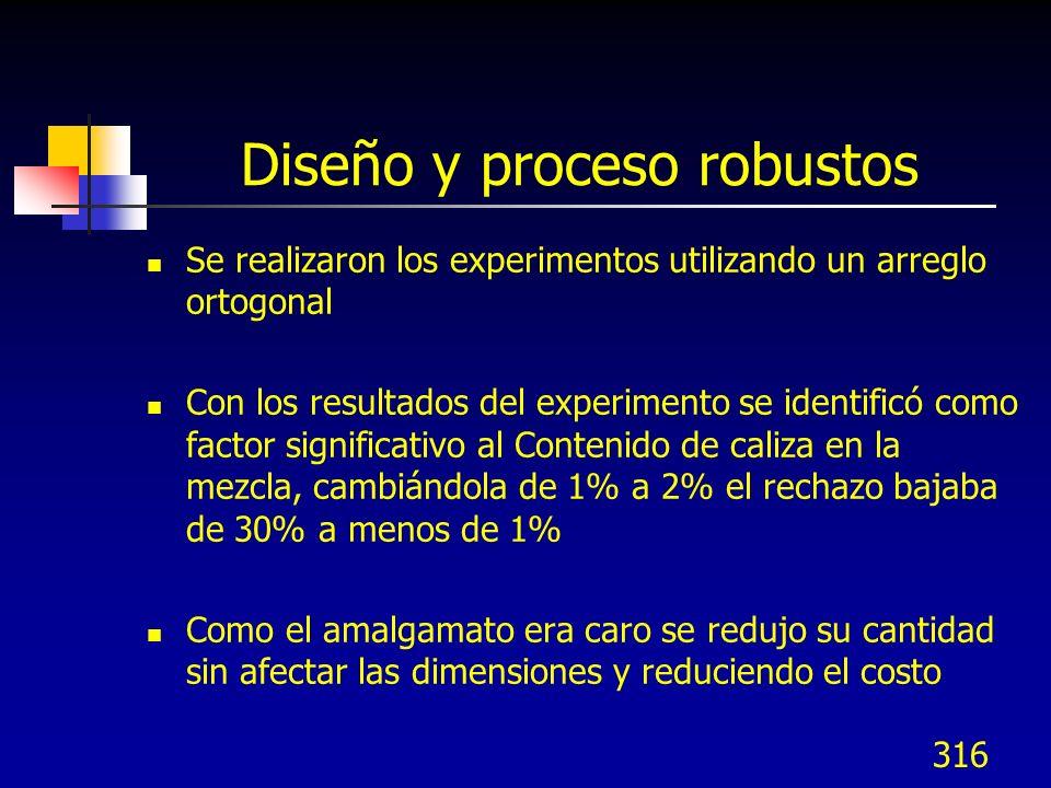 Diseño y proceso robustos