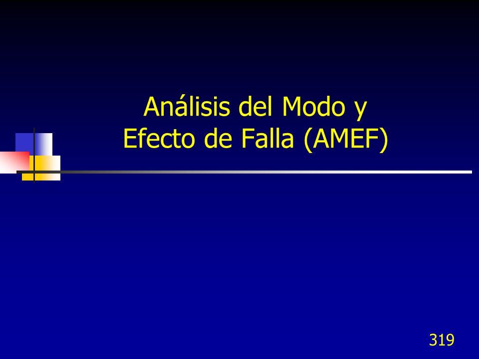 Análisis del Modo y Efecto de Falla (AMEF)