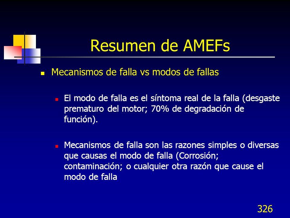 Resumen de AMEFs Mecanismos de falla vs modos de fallas