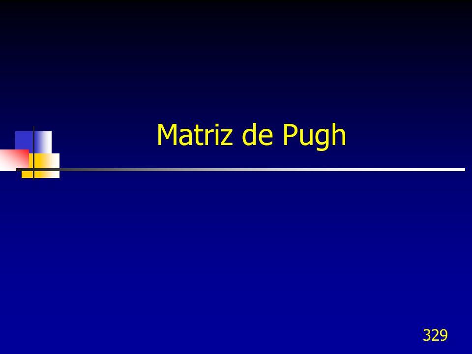 Matriz de Pugh