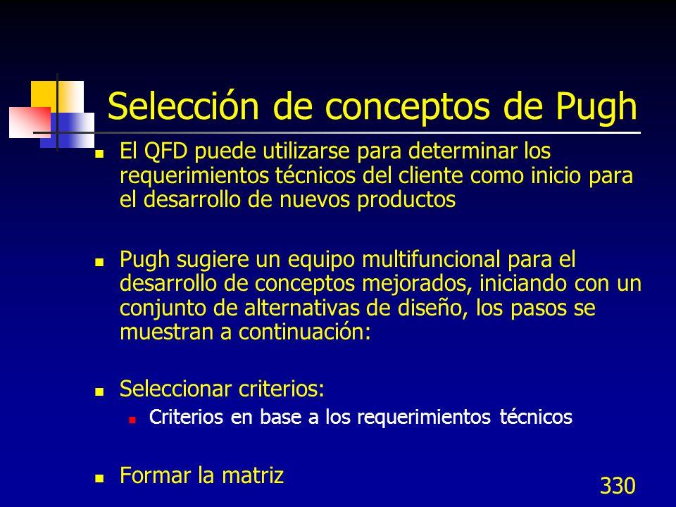 Selección de conceptos de Pugh