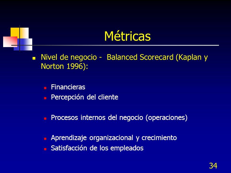 Métricas Nivel de negocio - Balanced Scorecard (Kaplan y Norton 1996):