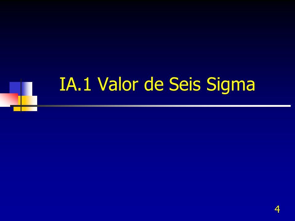 IA.1 Valor de Seis Sigma
