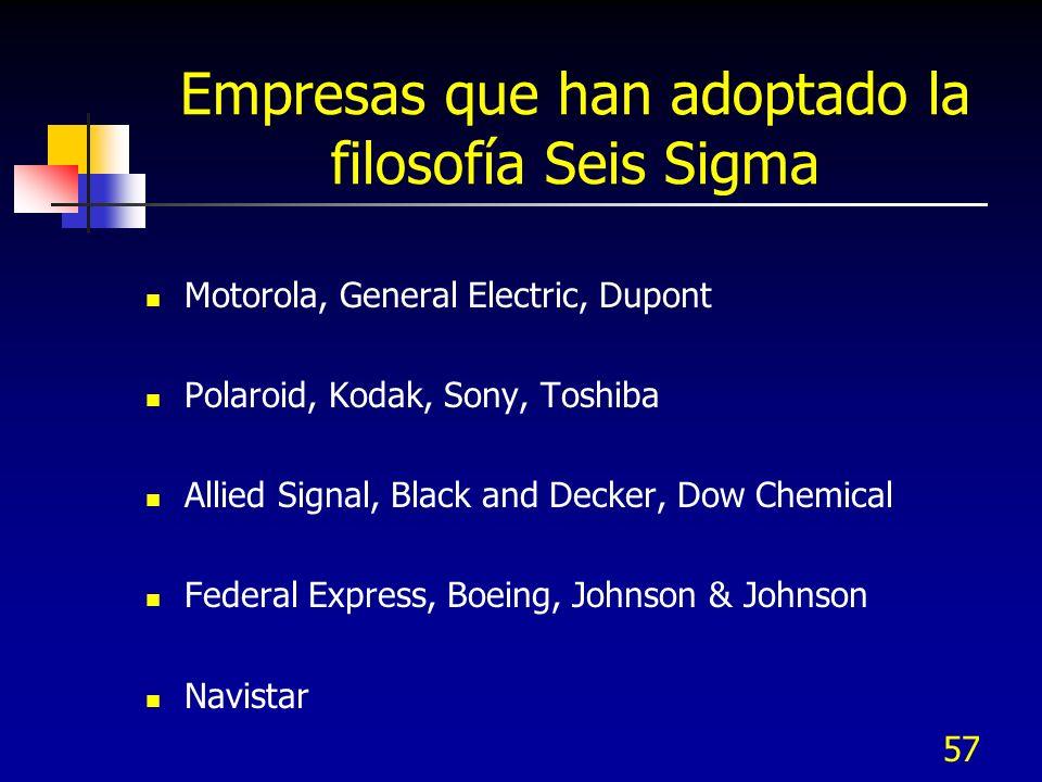 Empresas que han adoptado la filosofía Seis Sigma