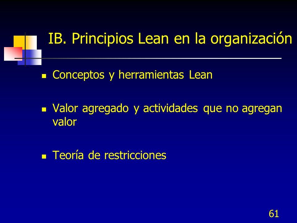 IB. Principios Lean en la organización