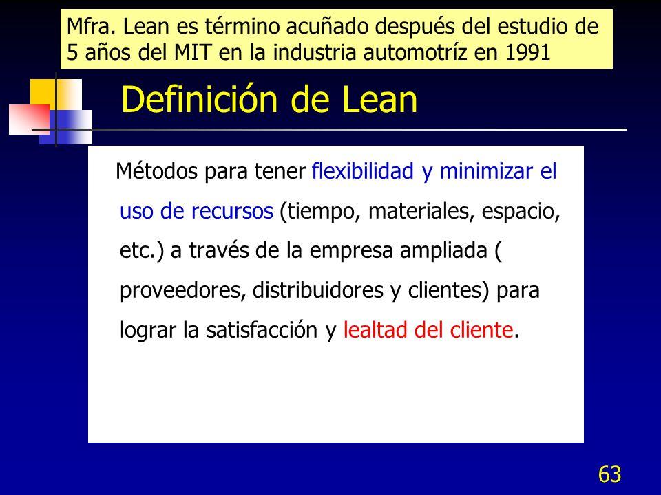Mfra. Lean es término acuñado después del estudio de