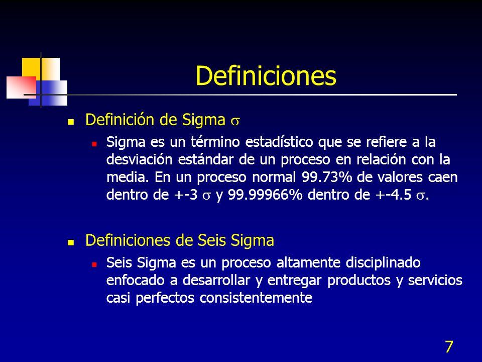 Definiciones Definición de Sigma  Definiciones de Seis Sigma