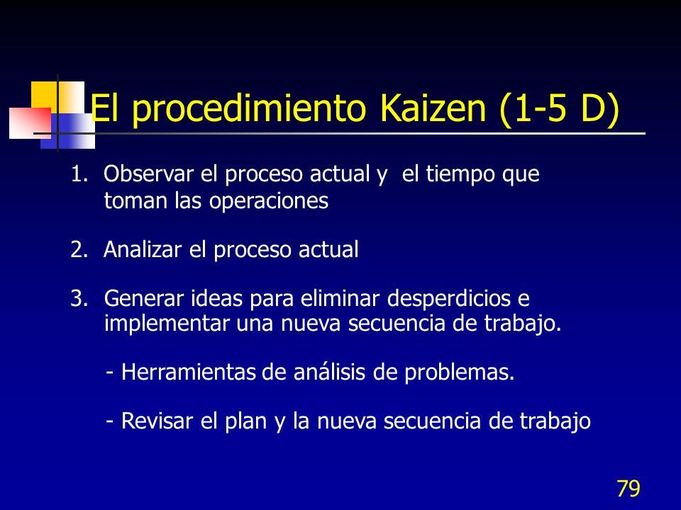El procedimiento Kaizen (1-5 D)