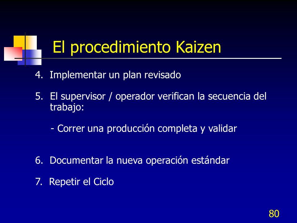 El procedimiento Kaizen