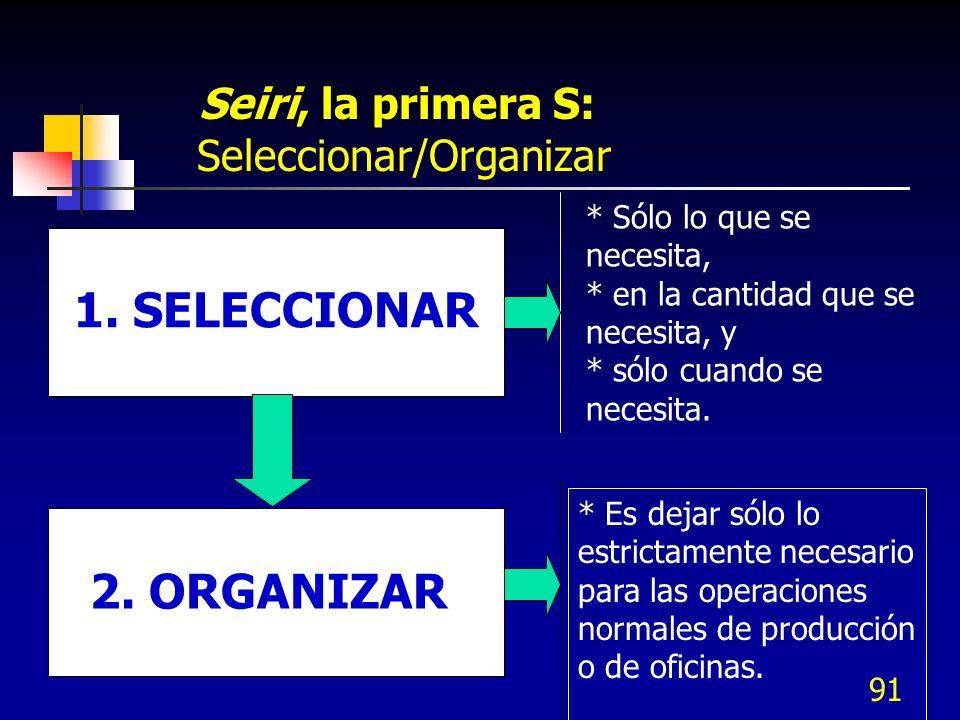 Seleccionar/Organizar