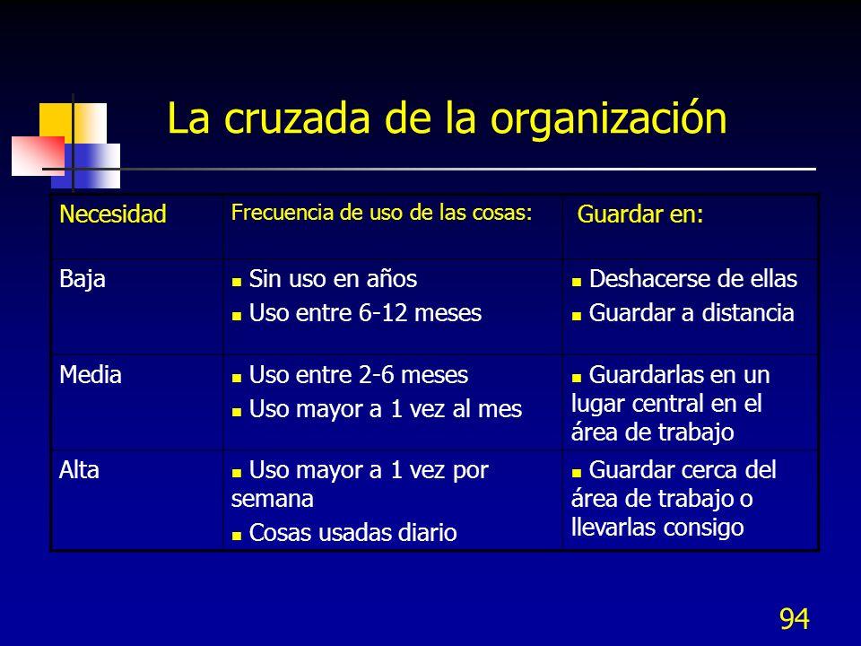 La cruzada de la organización