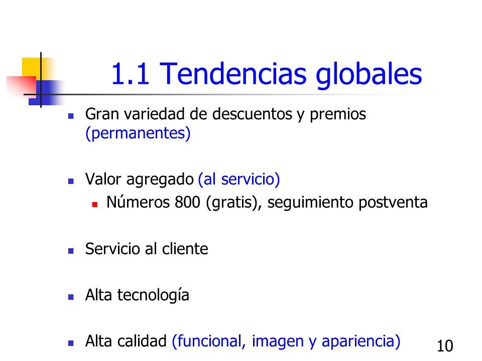 1.1 Tendencias globales Gran variedad de descuentos y premios (permanentes) Valor agregado (al servicio)