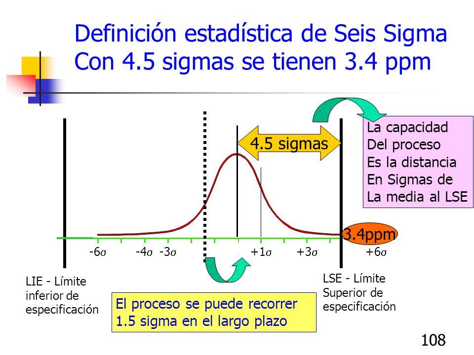 Definición estadística de Seis Sigma Con 4.5 sigmas se tienen 3.4 ppm