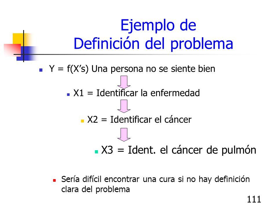 Ejemplo de Definición del problema