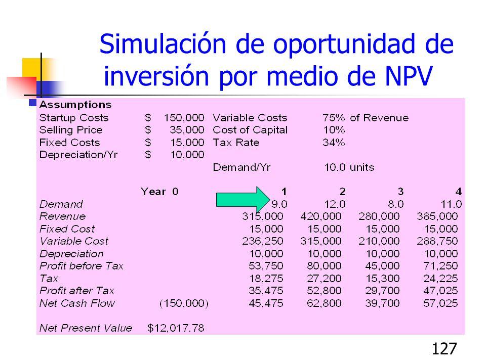 Simulación de oportunidad de inversión por medio de NPV