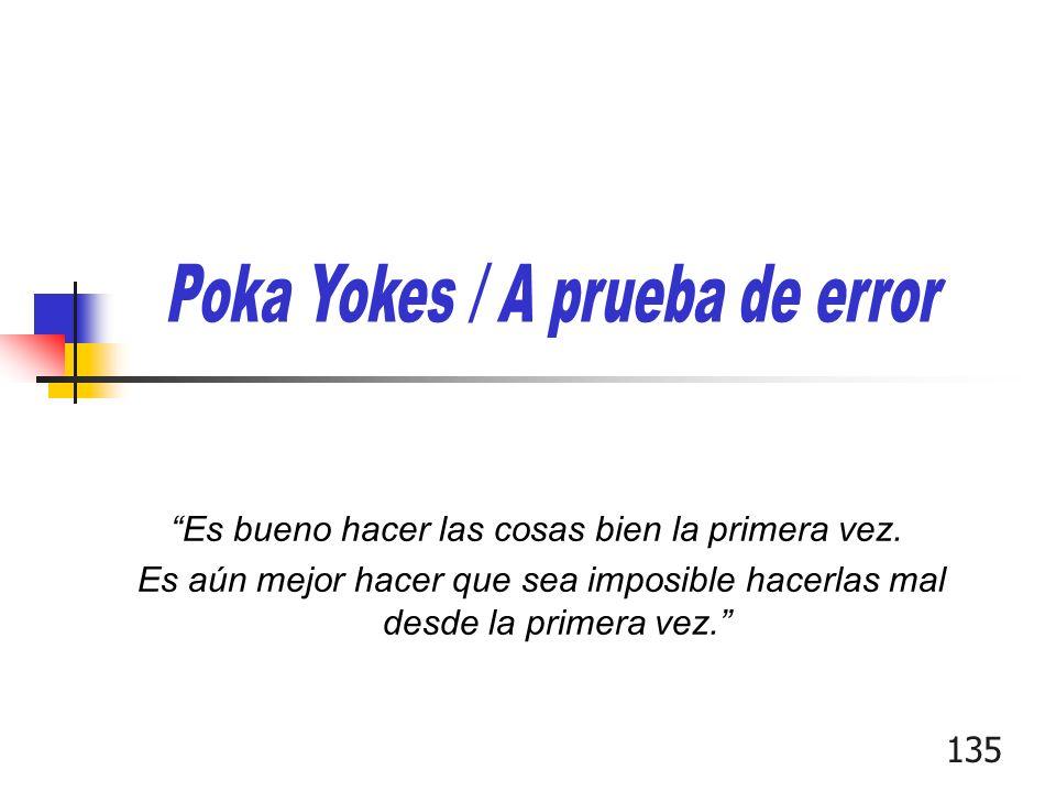Poka Yokes / A prueba de error