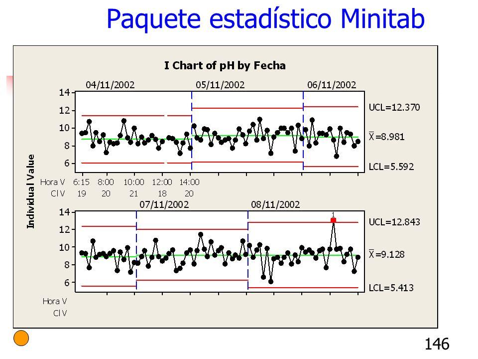 Paquete estadístico Minitab