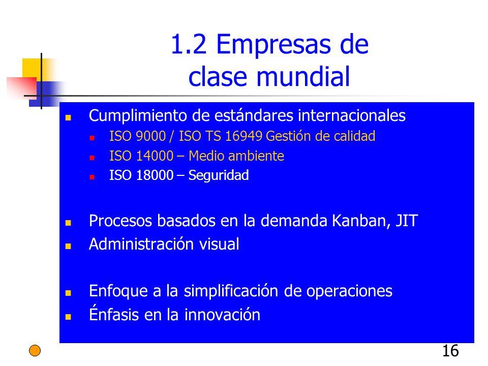 1.2 Empresas de clase mundial