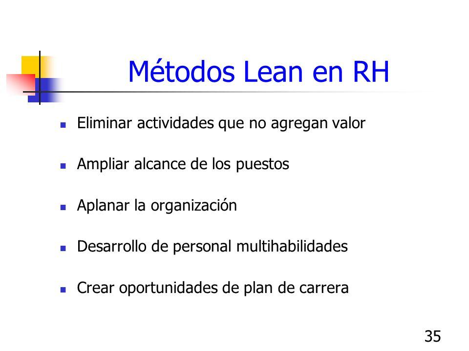 Métodos Lean en RH Eliminar actividades que no agregan valor
