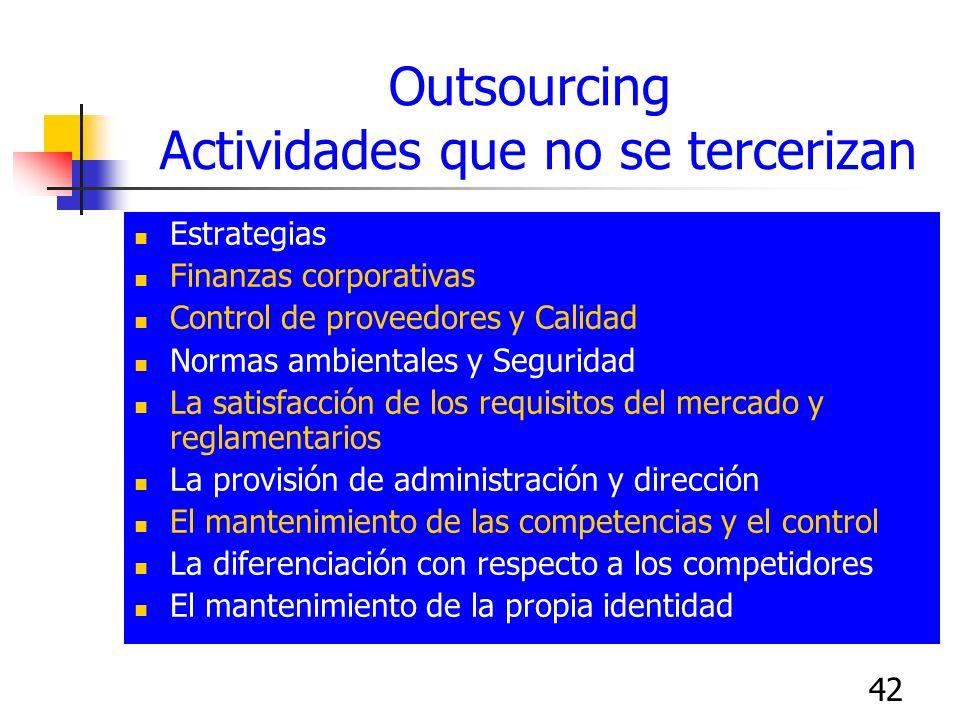 Outsourcing Actividades que no se tercerizan
