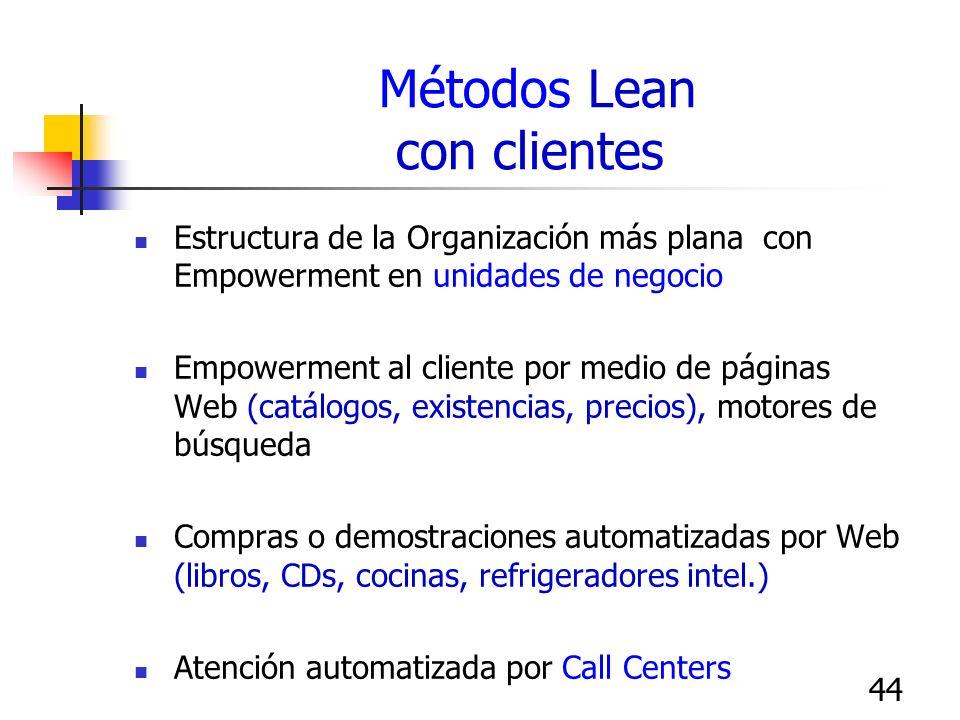 Métodos Lean con clientes