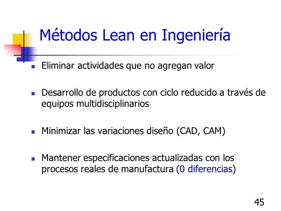 Métodos Lean en Ingeniería