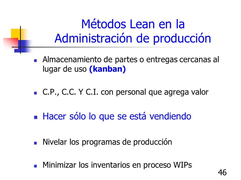 Métodos Lean en la Administración de producción