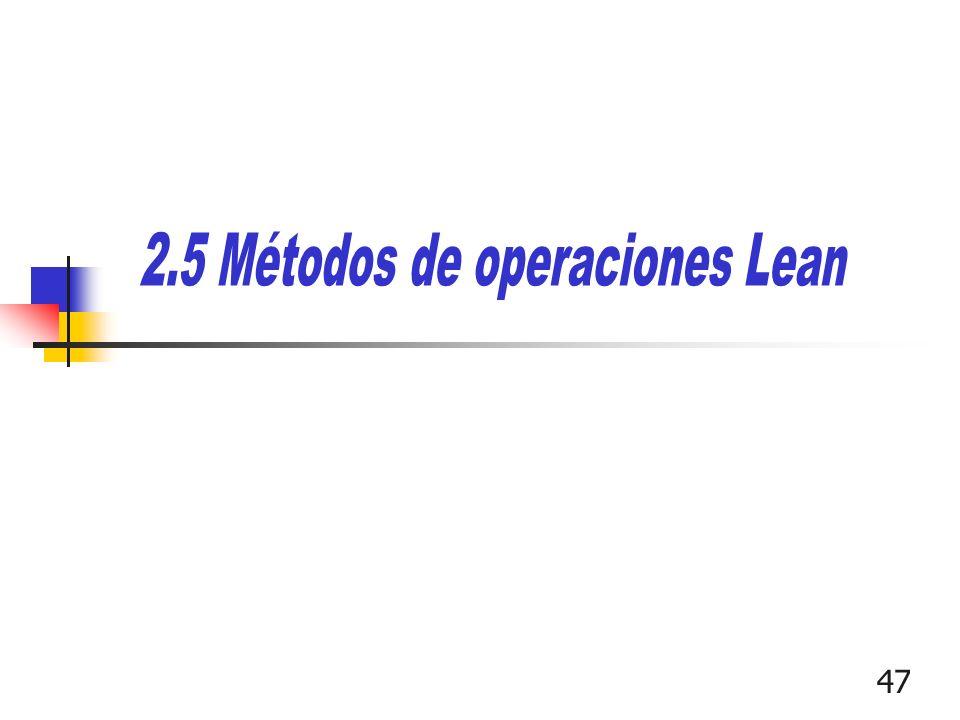 2.5 Métodos de operaciones Lean