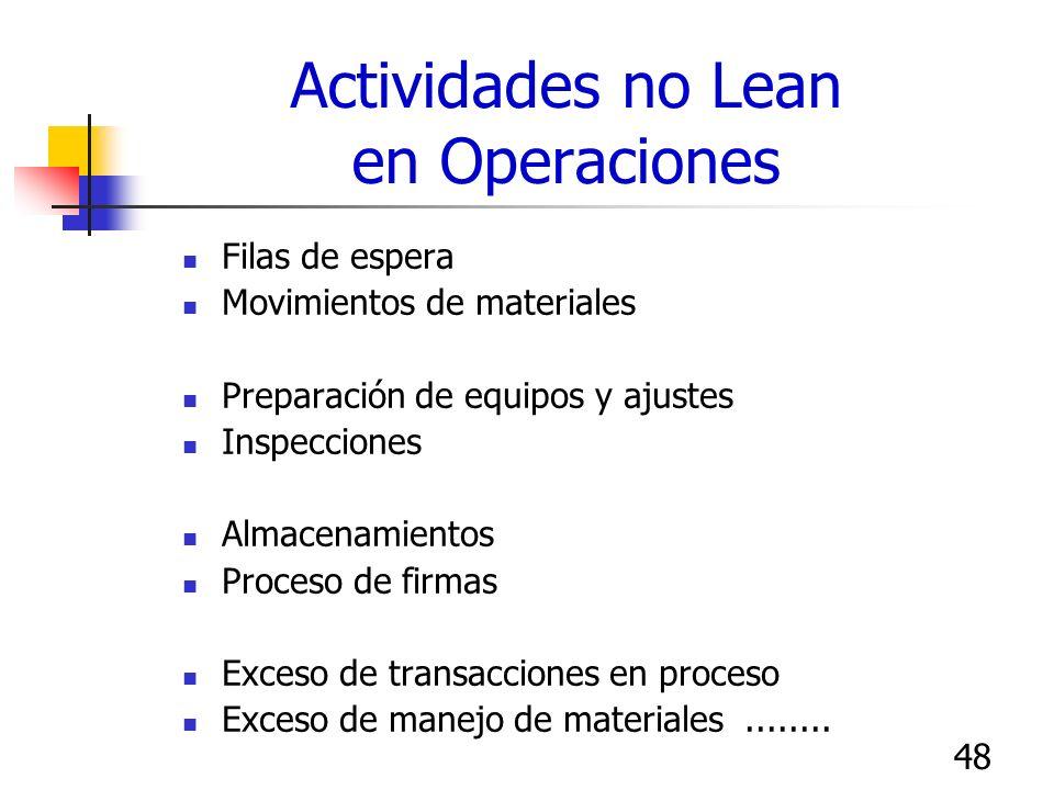 Actividades no Lean en Operaciones