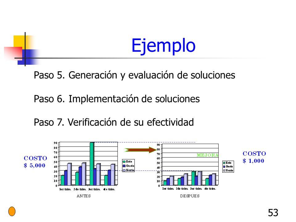 Ejemplo Paso 5. Generación y evaluación de soluciones