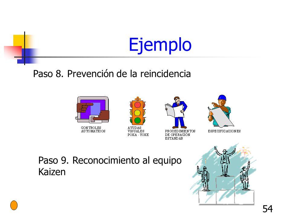 Ejemplo Paso 8. Prevención de la reincidencia
