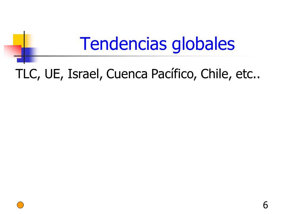 TLC, UE, Israel, Cuenca Pacífico, Chile, etc..
